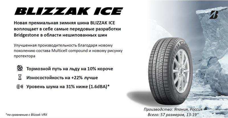 Bridgestone Blizzak Ice 175/65R14 82S