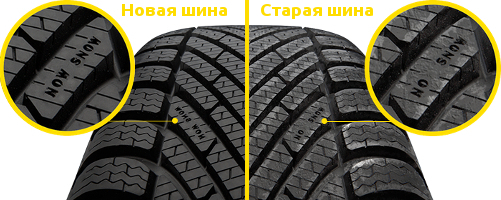 Pirelli Cinturato Winter 175/65R14 82T