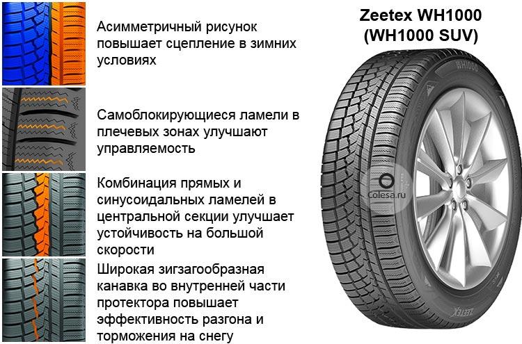 Zeetex WH1000 205/55R16 91H